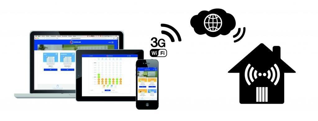 Sistema Haverland Wi 1024x391 - Calefacción inteligente: Emisor térmico Wi de Haverland con función de autoaprendizaje