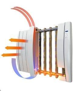 rctt corte 250x300 - ¿Cómo mejorar la climatización de tu vivienda?